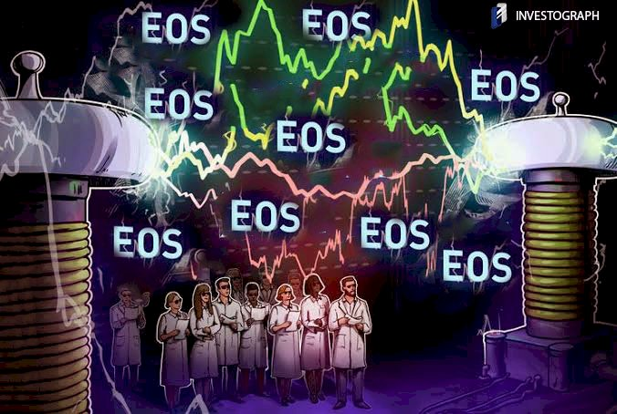 EOS Price Analysis 25th November