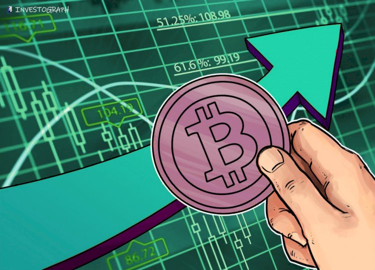 After BTC Visits $8.6K, Crypto Traders Predict Bitcoin Price's Next Stop