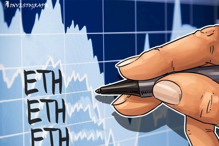 Ethereum Price Analysis 29th May: ETH/USD