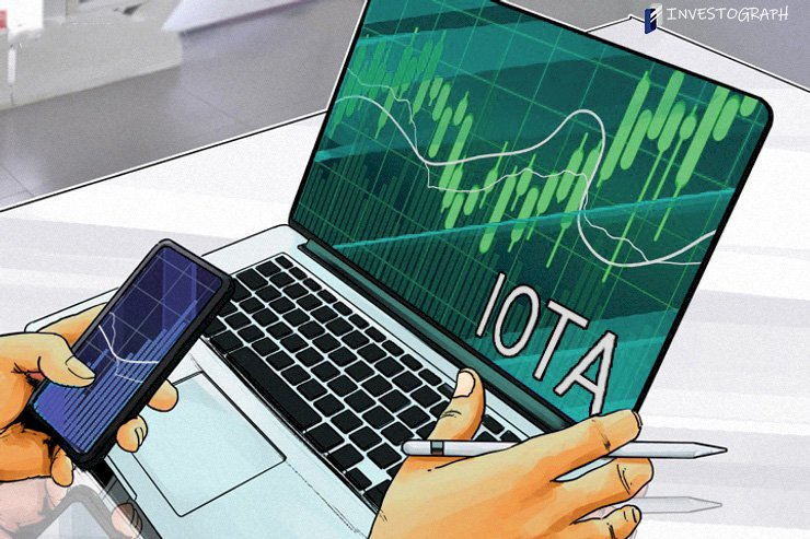 IOTA Market Update: IOTA upgrades Hornet node software
