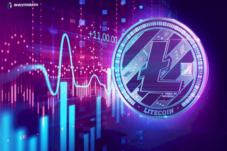Litecoin Price Analysis 03rd July 2020: LTC/USD