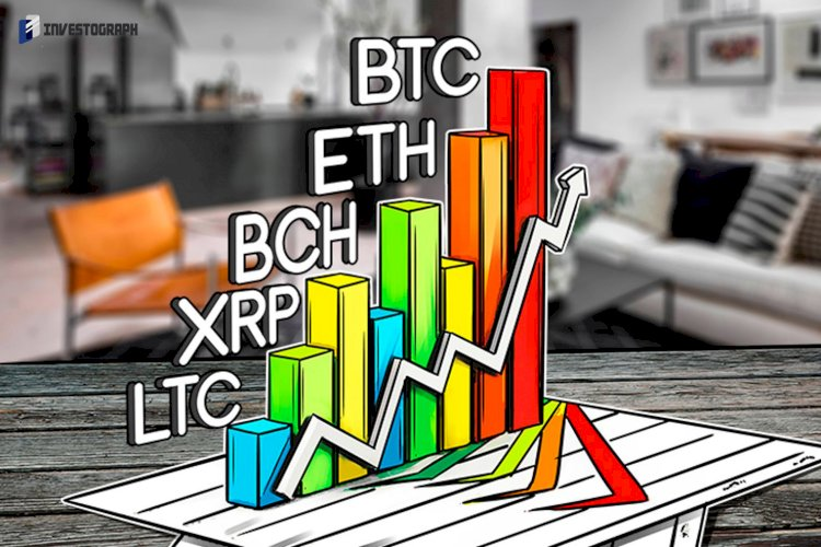Top 3 Price Prediction Bitcoin, Ethereum, Ripple: Bitcoin may extend the recovery once Gold resumes the rally