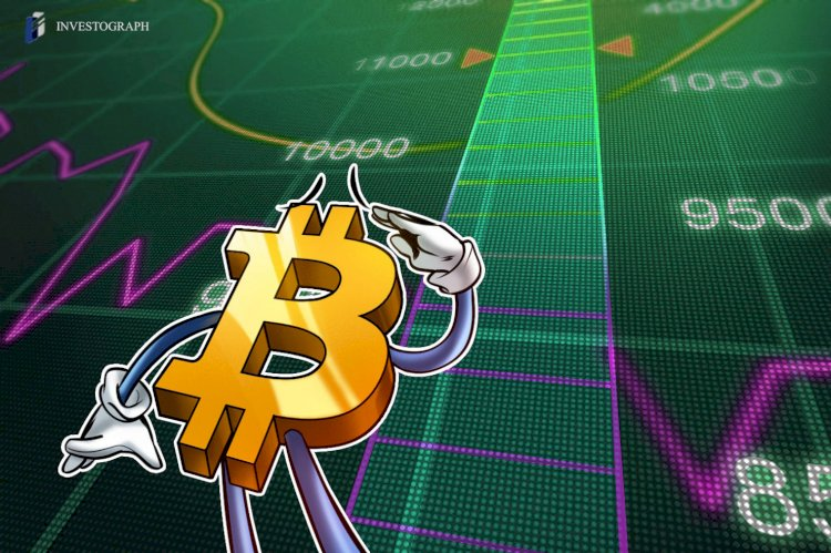 Bitcoin is stronger than stocks, enjoying purchases at a bargain price